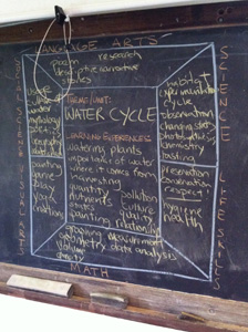 Lesson plan workshop